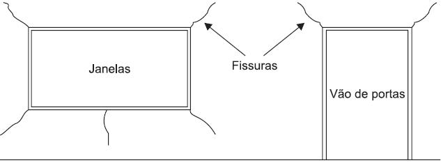 fissura-verga