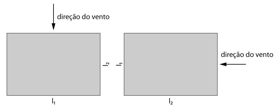 Dimensões horizontais para os ábacos de coeficiente de arrasto