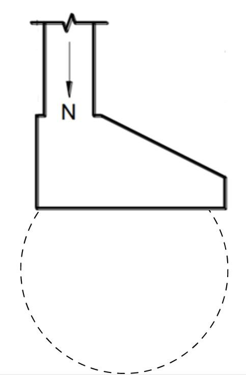 Representação do bulbo de tensões de uma sapata de divisa