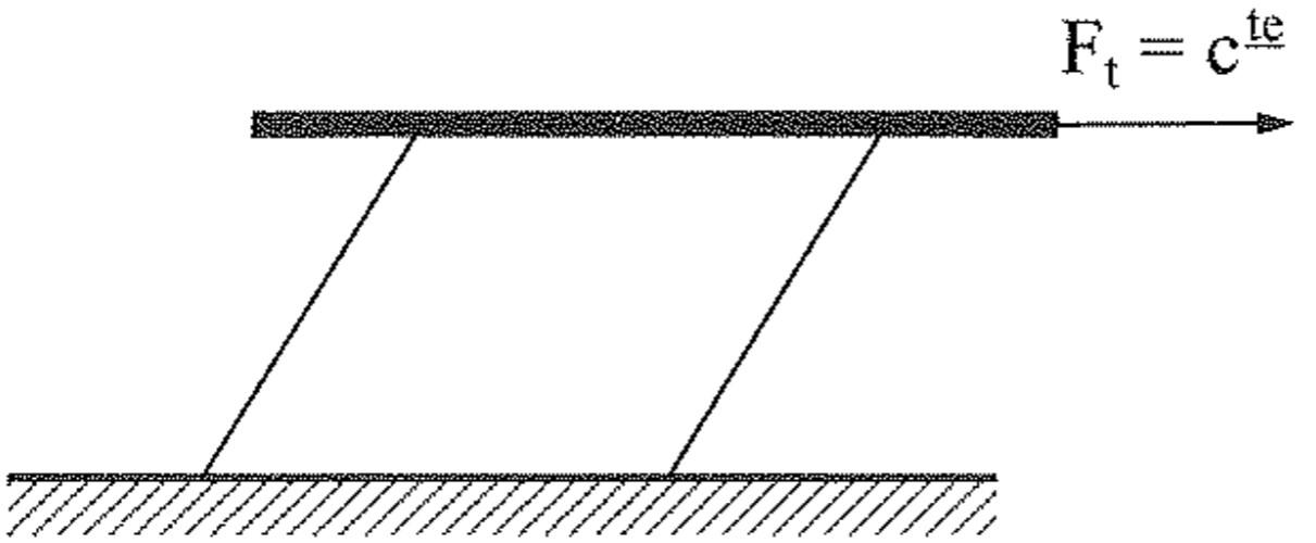 Deformação angular do sólido
